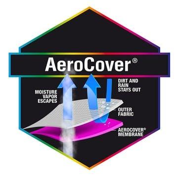 Free Arm Parasol Aerocover - 250 x 55/60