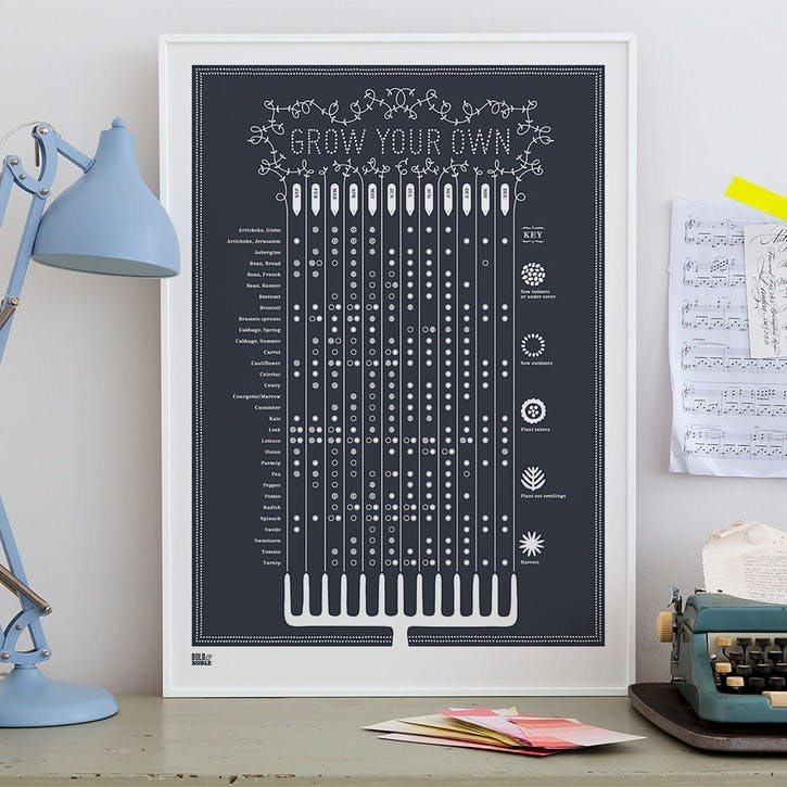 Grow Your Own Screen Print, 50cm x 70cm, Sheer Slate